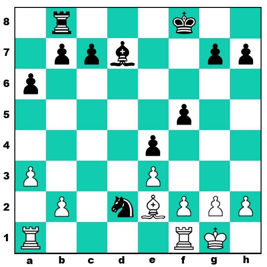 kheliyad chess puzzle 27
