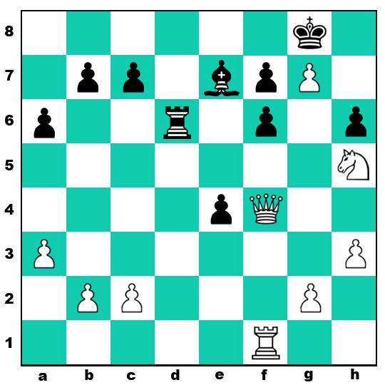 khe;liyad chess puzzle 103