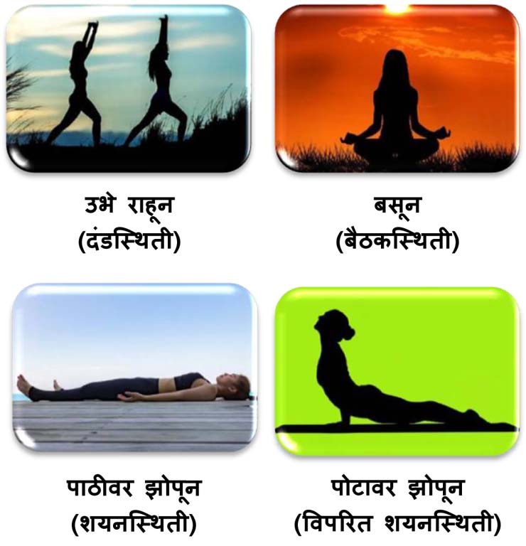 What is Yoga Asanas?